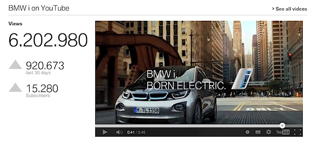 BMWi_Youtube